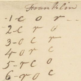 Ciphers Belonging to the Various American Peace Commissioners