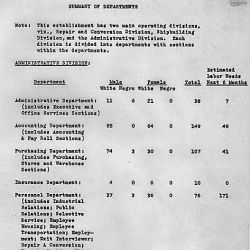 War Manpower charts and statistical information relating to the Alabama Dry Dock and Shipbuilding Corporation