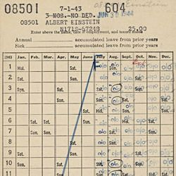 Time Card for Albert Einstein