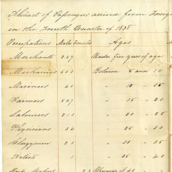 Abstract of Passengers Arrived from Foreign Countries in the District of New York in the Fourth Quarter of 1838
