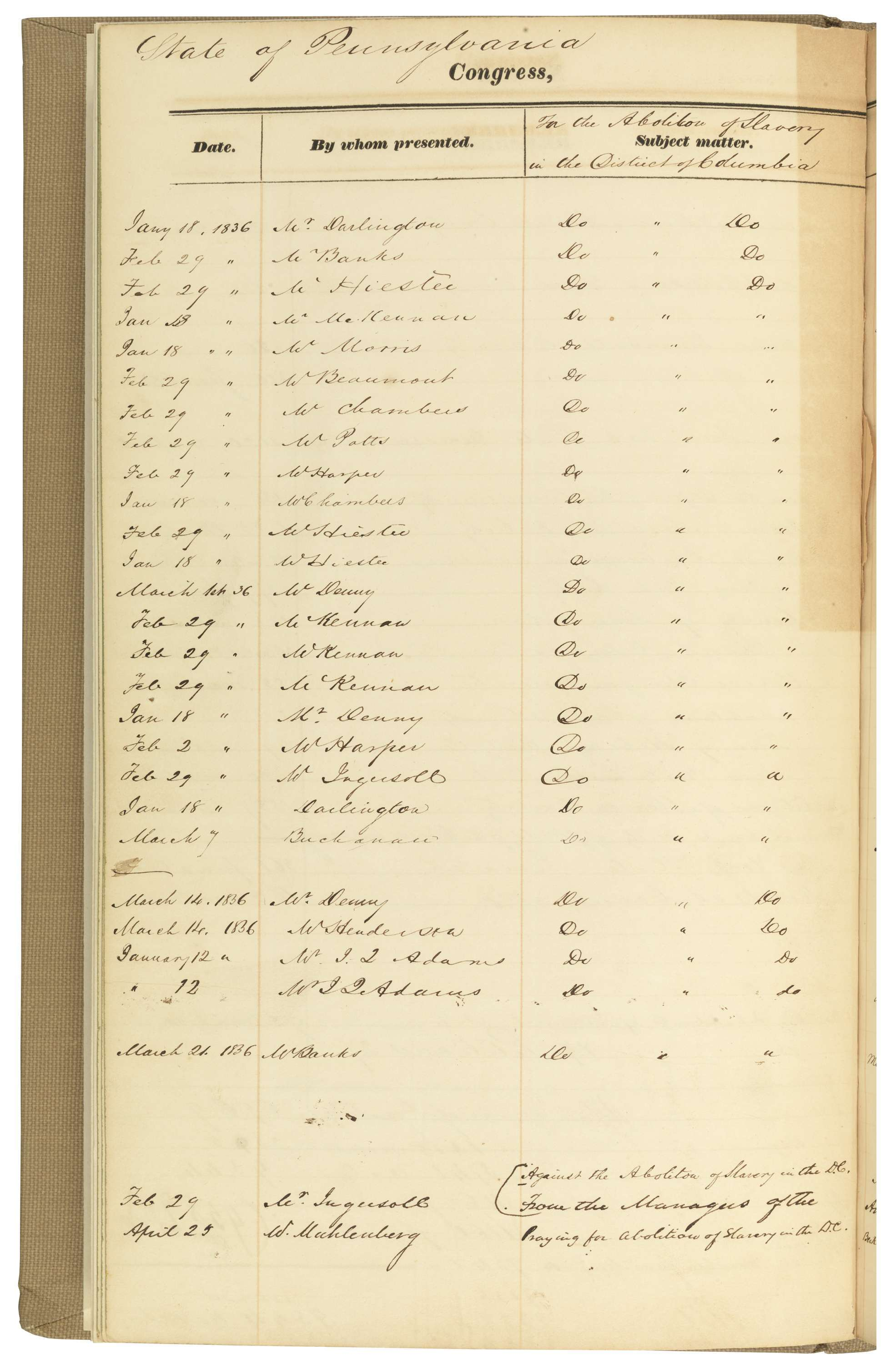 Selection from Ledger Listing Anti-Slavery Petitions