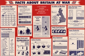 Facts about Britain at War